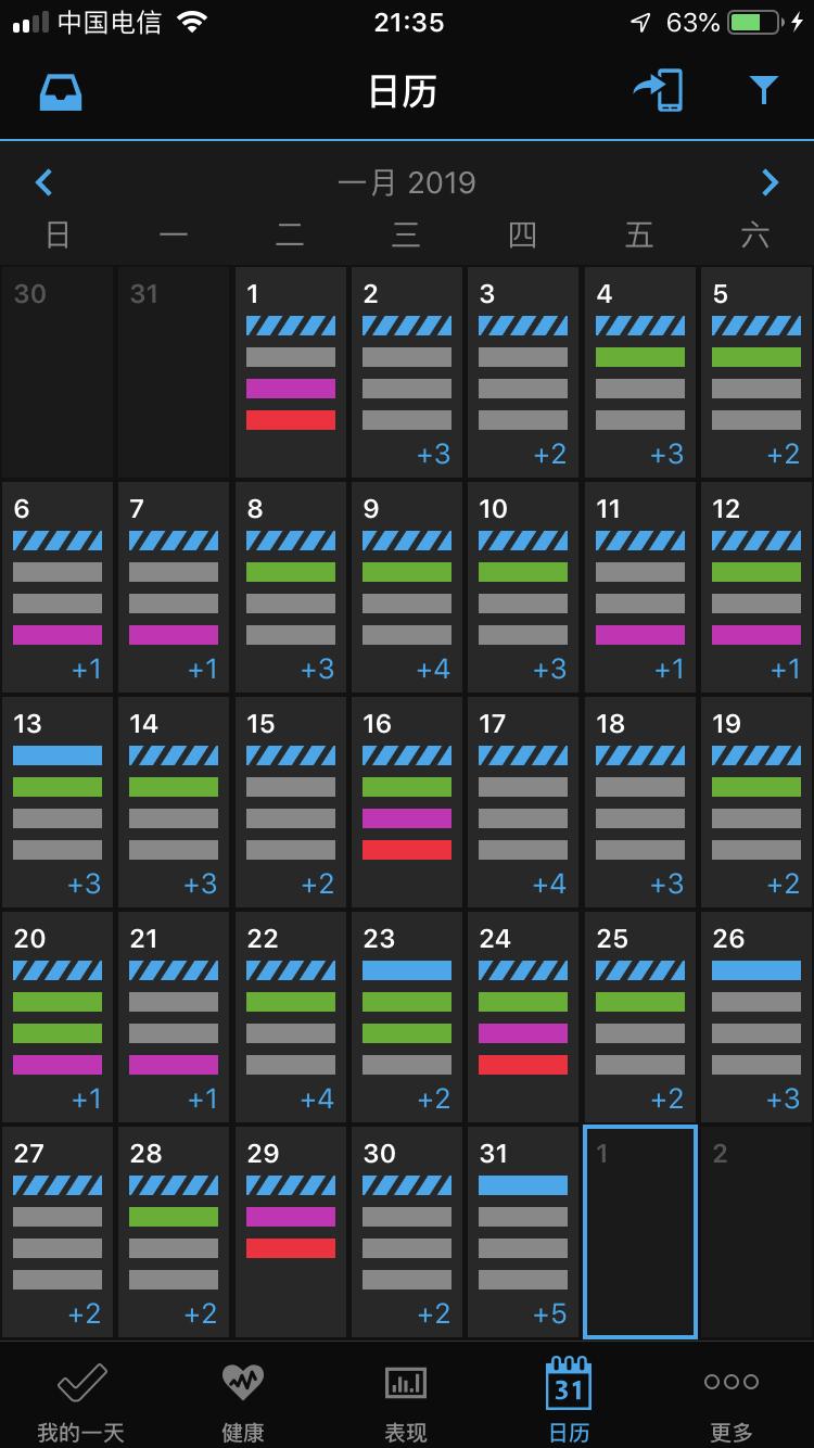 2019 - 1月份健身记录