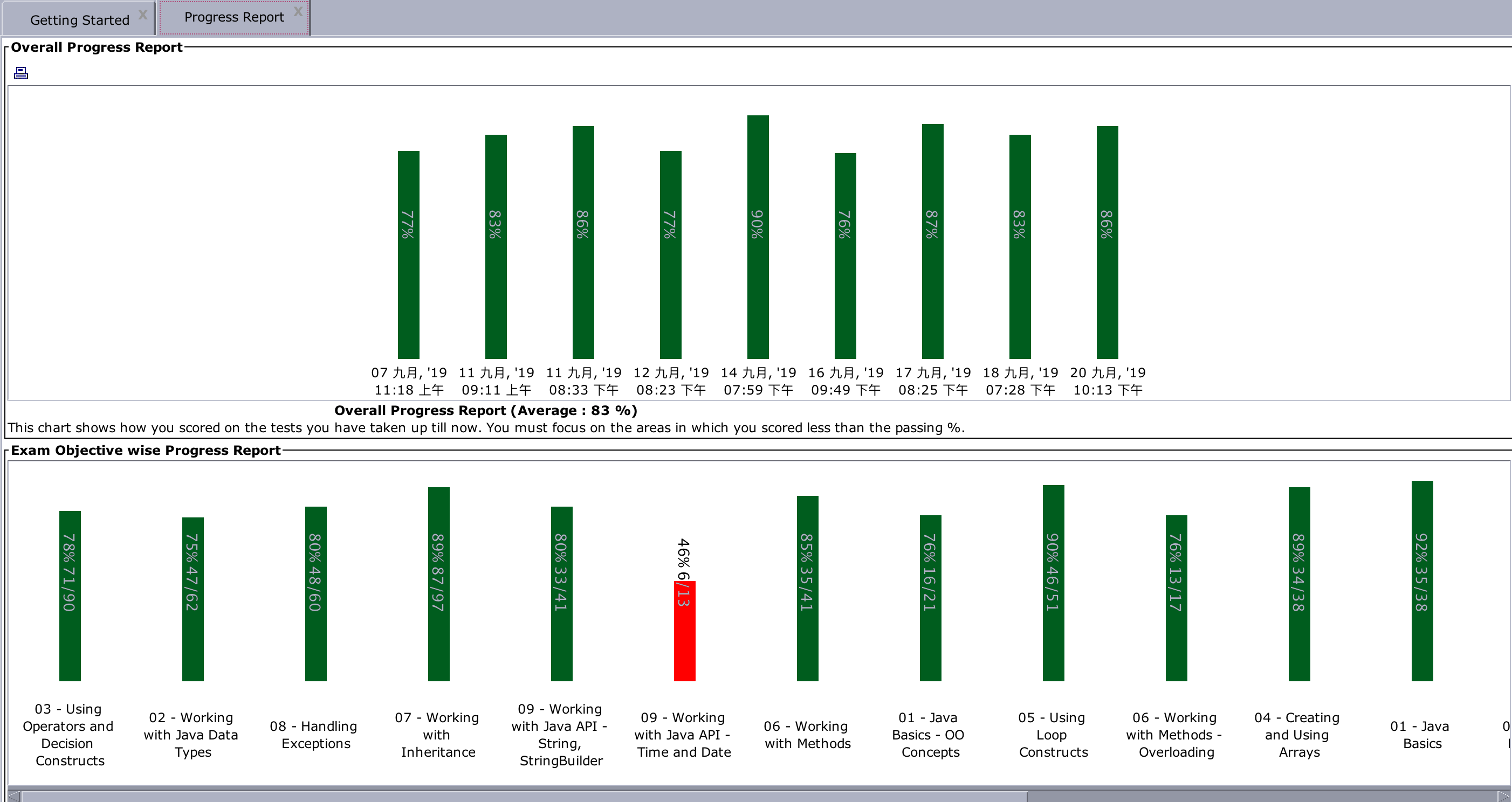 OCA: Oracle Certified Associate Java SE 8 Programmer I Study